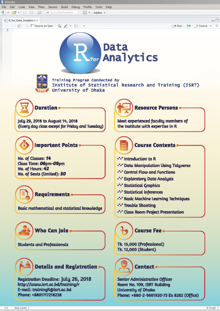 R – Institute of Statistical Research and Training
